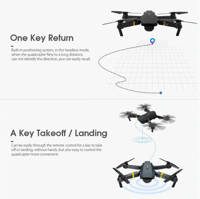 What Is DroneX Pro