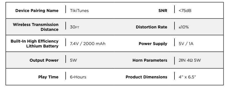 Tikitunes Technical Specifications