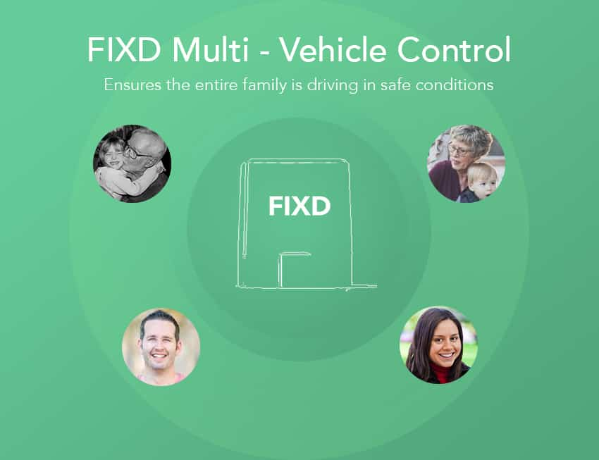 Fixd Online Review