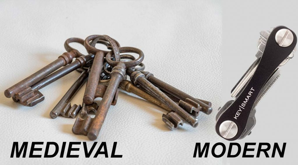 The History of KeySmart