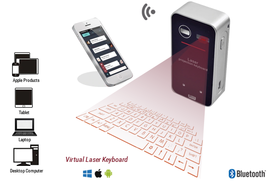 KeylessPro Virtual Keyboard
