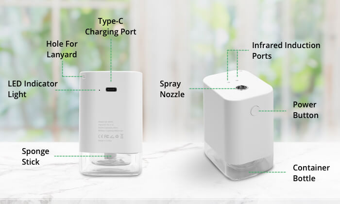 How Two Hands sanitizing device work