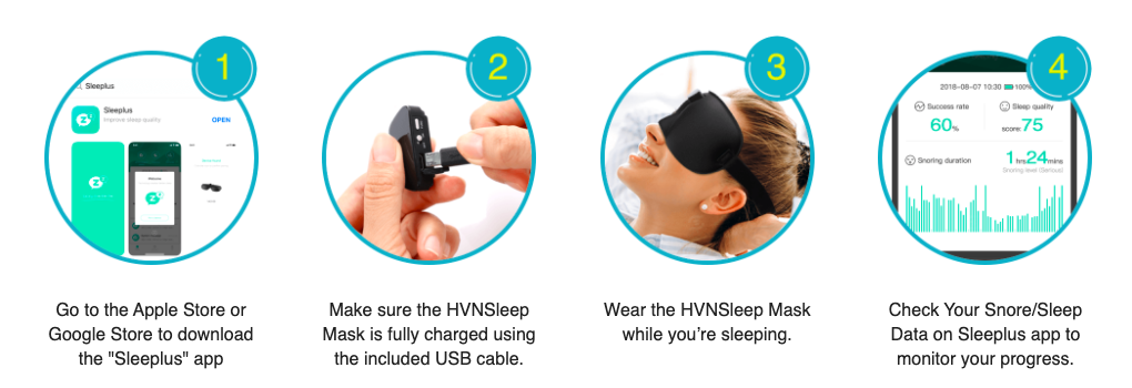 How to Use the HVNSleep Mask